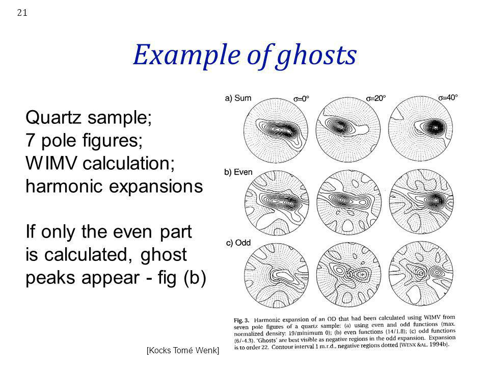 Example of ghosts Quartz sample; 7 pole figures; WIMV calculation; harmonic expansions.
