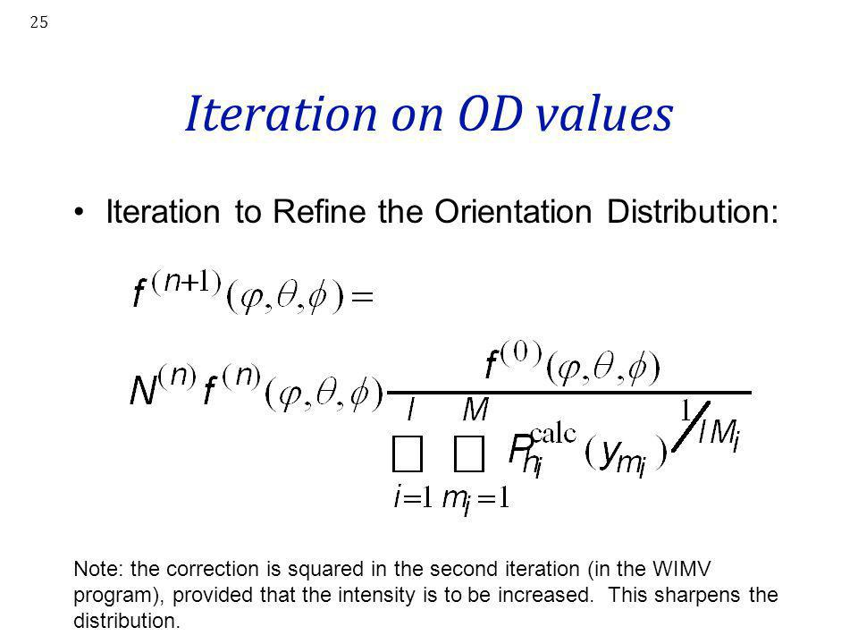 Iteration on OD values Iteration to Refine the Orientation Distribution: