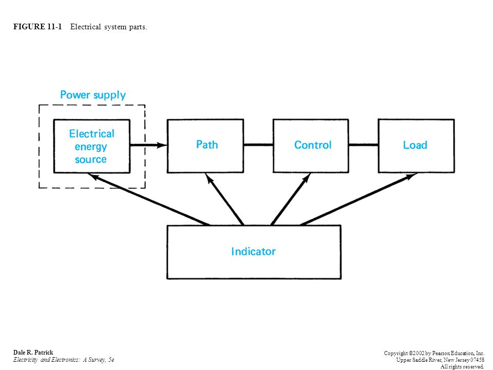 FIGURE 11-1 Electrical system parts.