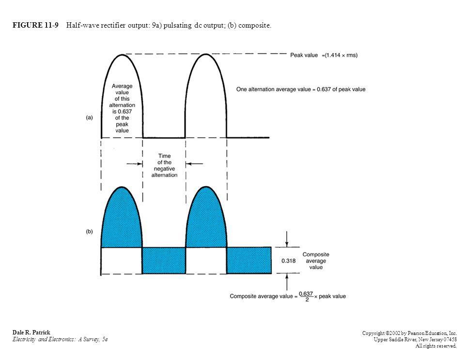 FIGURE 11-9 Half-wave rectifier output: 9a) pulsating dc output; (b) composite.