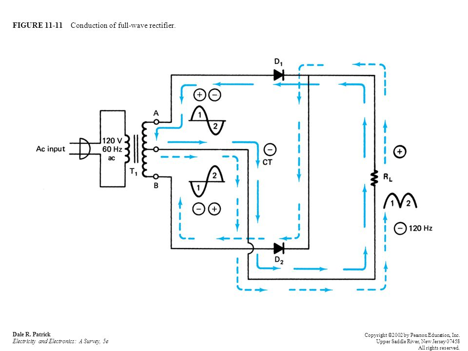 FIGURE 11-11 Conduction of full-wave rectifier.