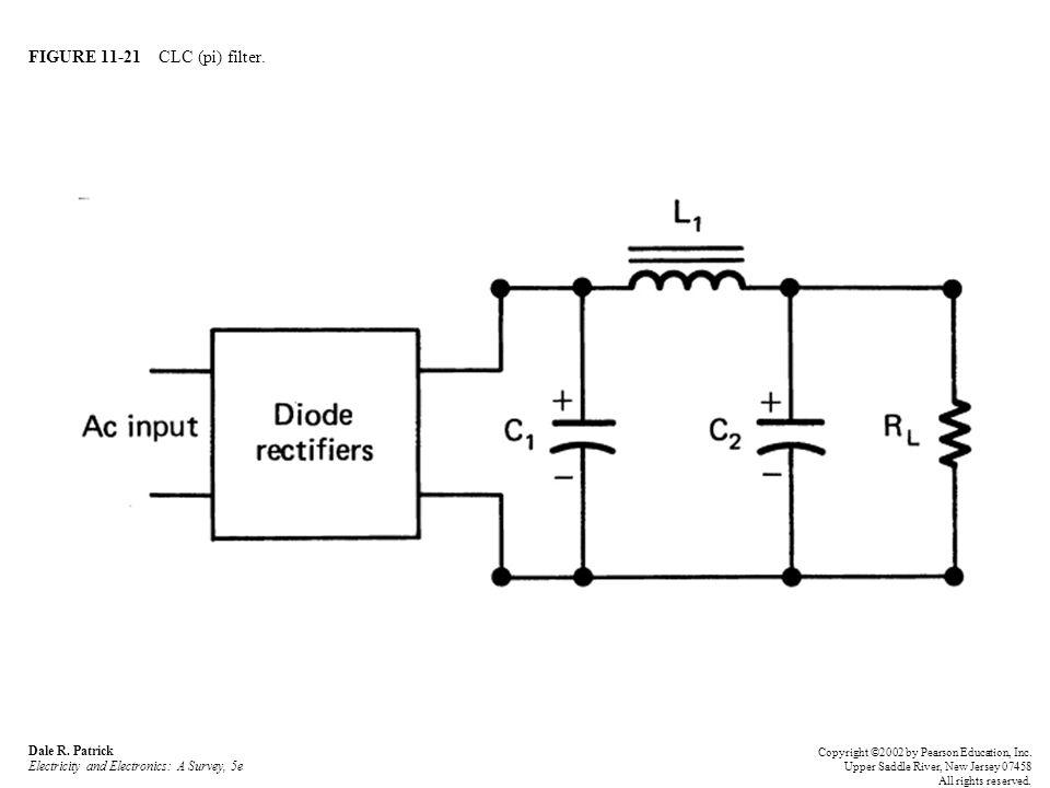 FIGURE 11-21 CLC (pi) filter.
