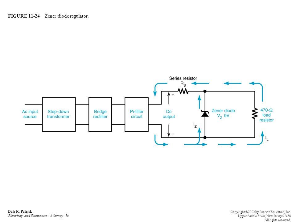 FIGURE 11-24 Zener diode regulator.