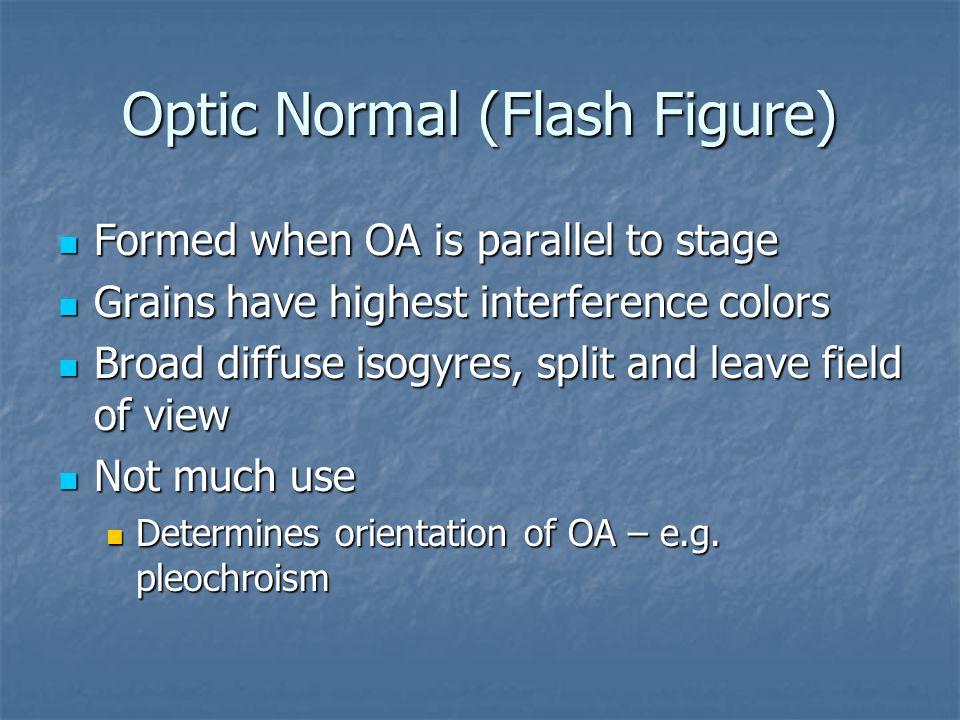 Optic Normal (Flash Figure)