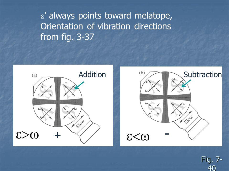 e>w - e<w + e' always points toward melatope,