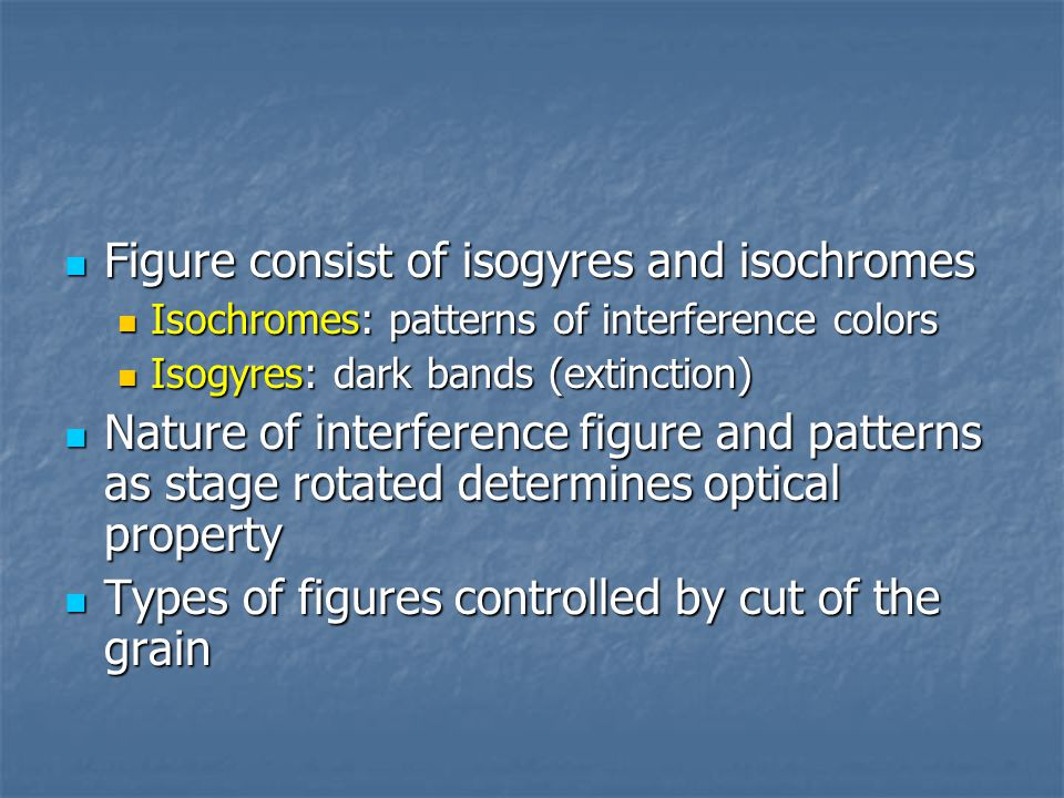 Figure consist of isogyres and isochromes