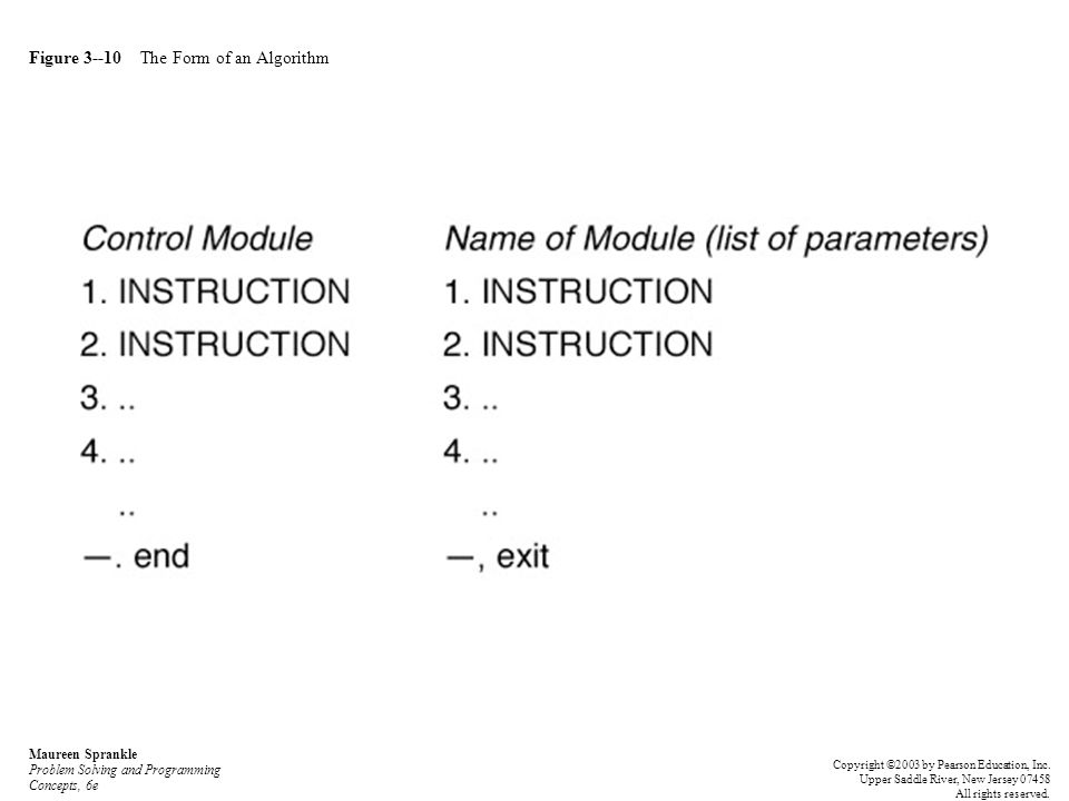 Figure 3--10 The Form of an Algorithm