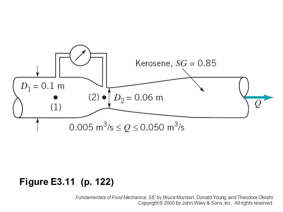 Figure E3.11 (p. 122)