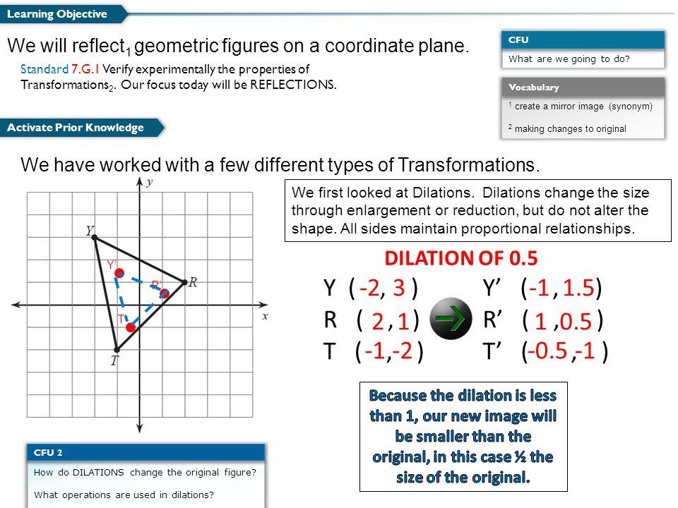 Y ( , ) R ( , ) T ( , ) -2 3 Y' ( , ) R' ( , ) T' ( , ) -1 1.5 2 1