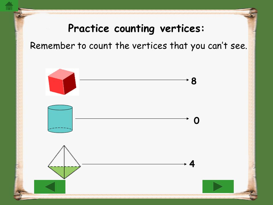 Practice counting vertices: