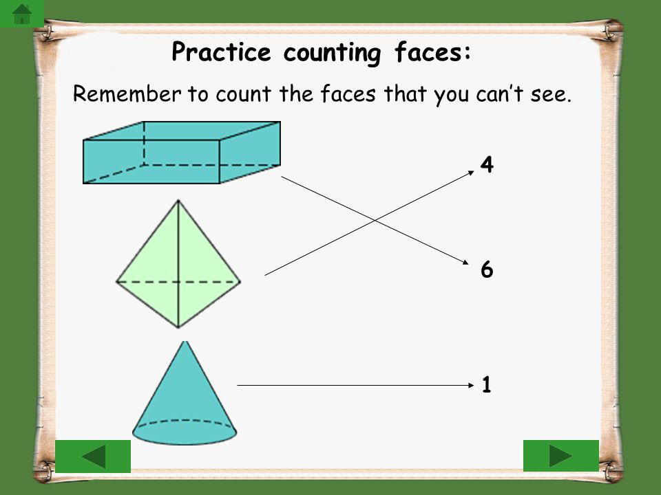 Practice counting faces: