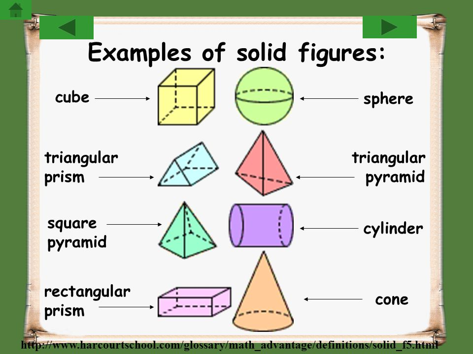 Examples of solid figures: