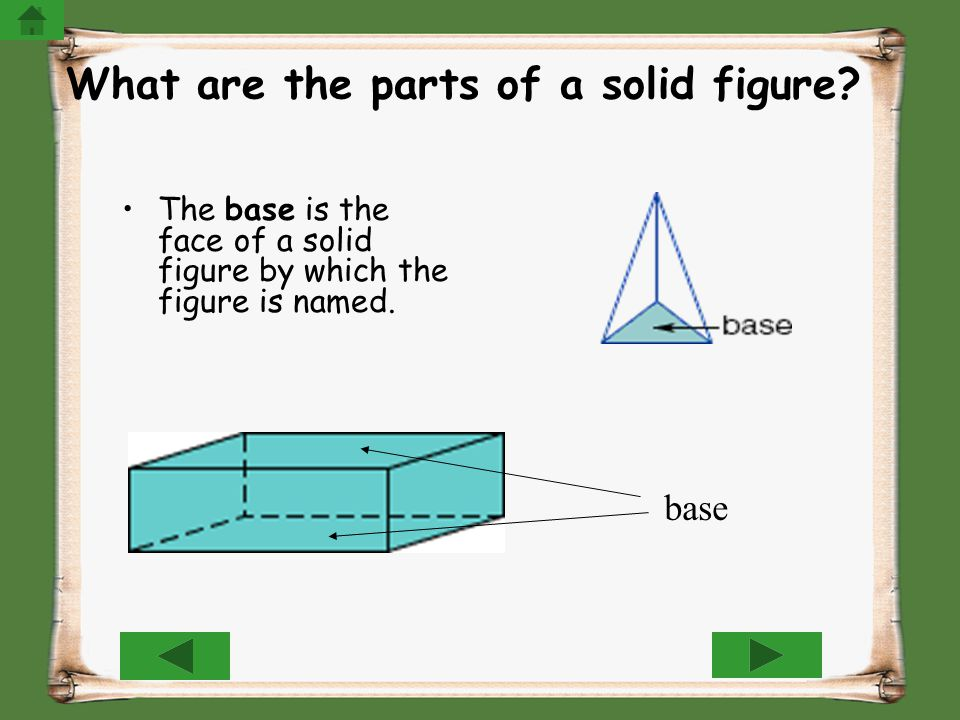 What are the parts of a solid figure