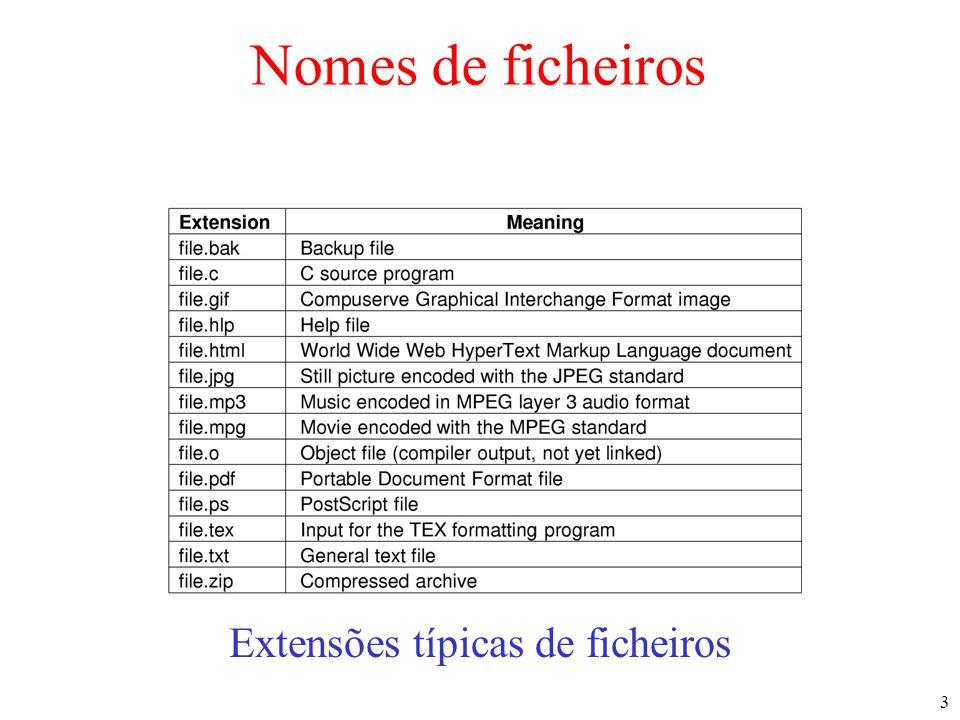 Extensões típicas de ficheiros
