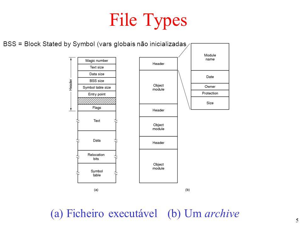 File Types (a) Ficheiro executável (b) Um archive