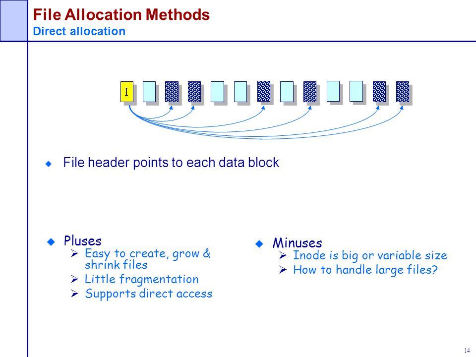 File Allocation Methods Direct allocation
