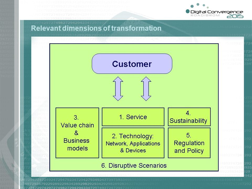 Relevant dimensions of transformation
