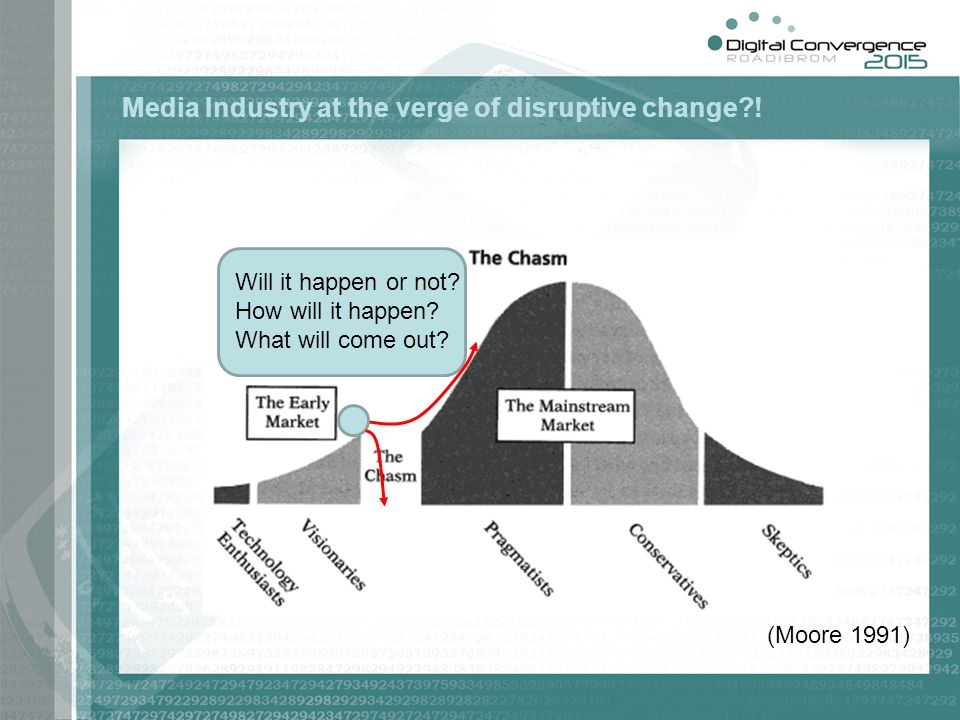 Media Industry at the verge of disruptive change !