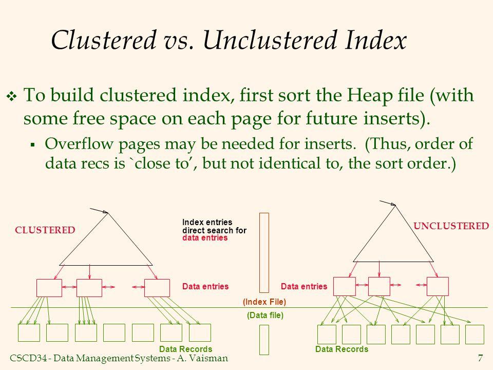 Clustered vs. Unclustered Index