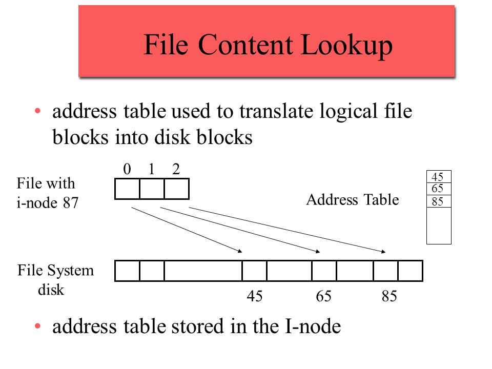 File Content Lookup address table used to translate logical file blocks into disk blocks. address table stored in the I-node.