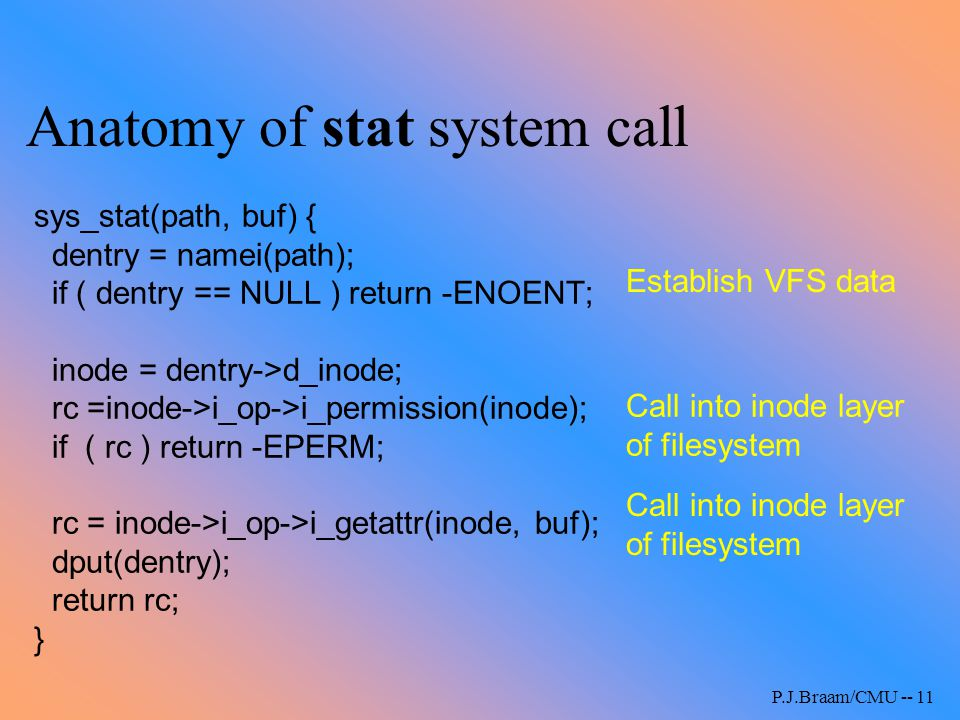Anatomy of stat system call