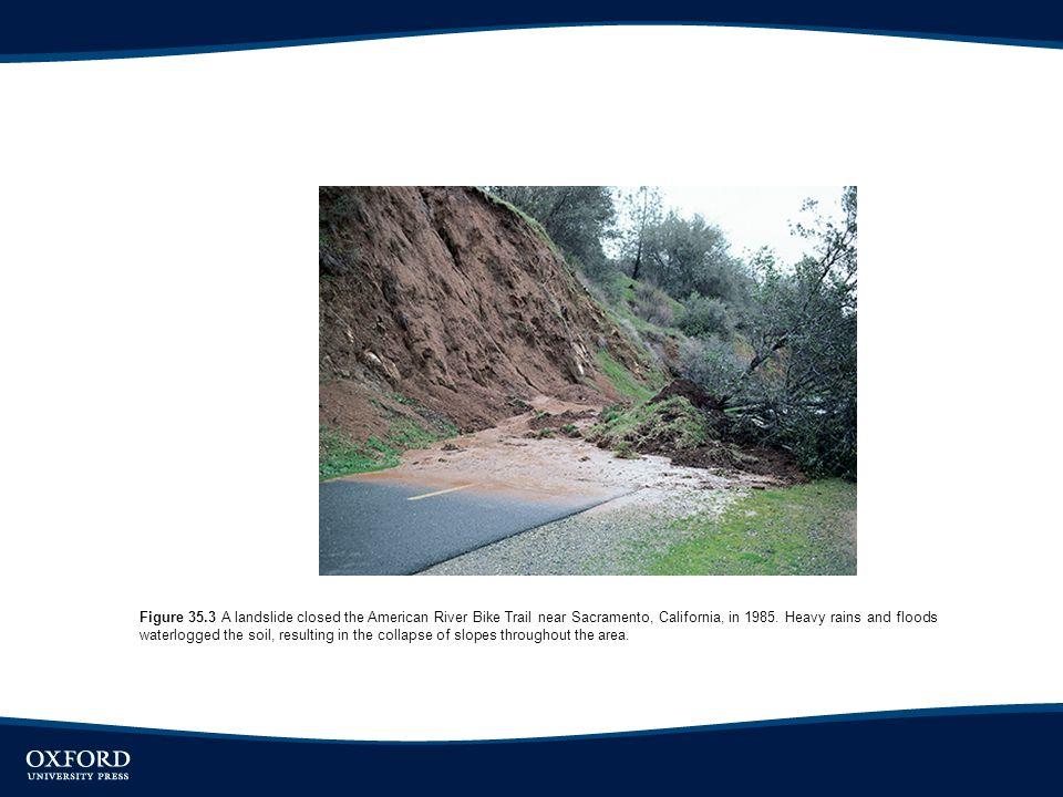 Figure 35.3 A landslide closed the American River Bike Trail near Sacramento, California, in 1985.