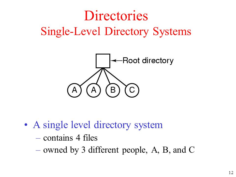 Directories Single-Level Directory Systems