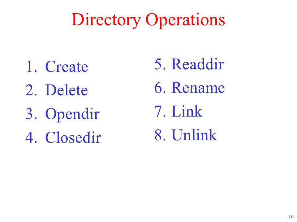 Directory Operations Readdir Create Rename Delete Link Opendir Unlink