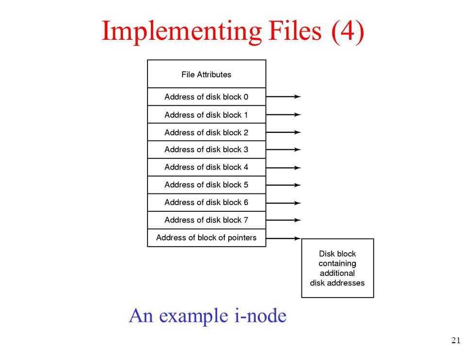 Implementing Files (4) An example i-node