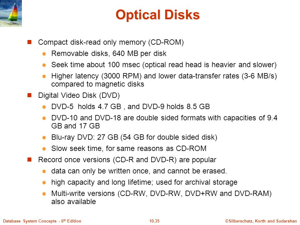 Optical Disks Compact disk-read only memory (CD-ROM)