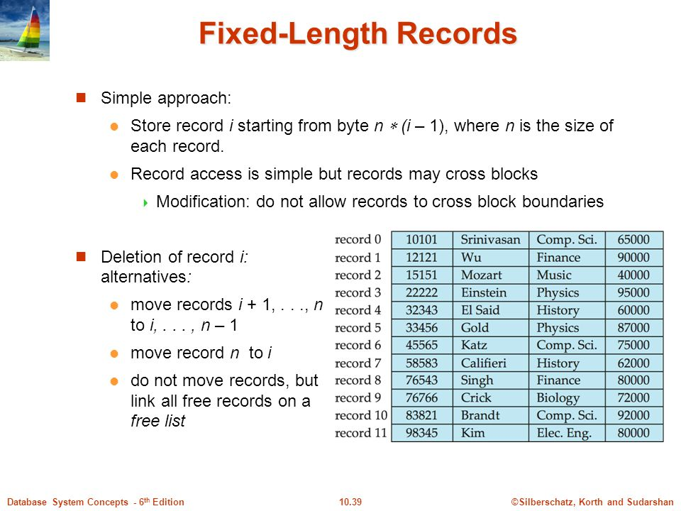 Fixed-Length Records Simple approach: