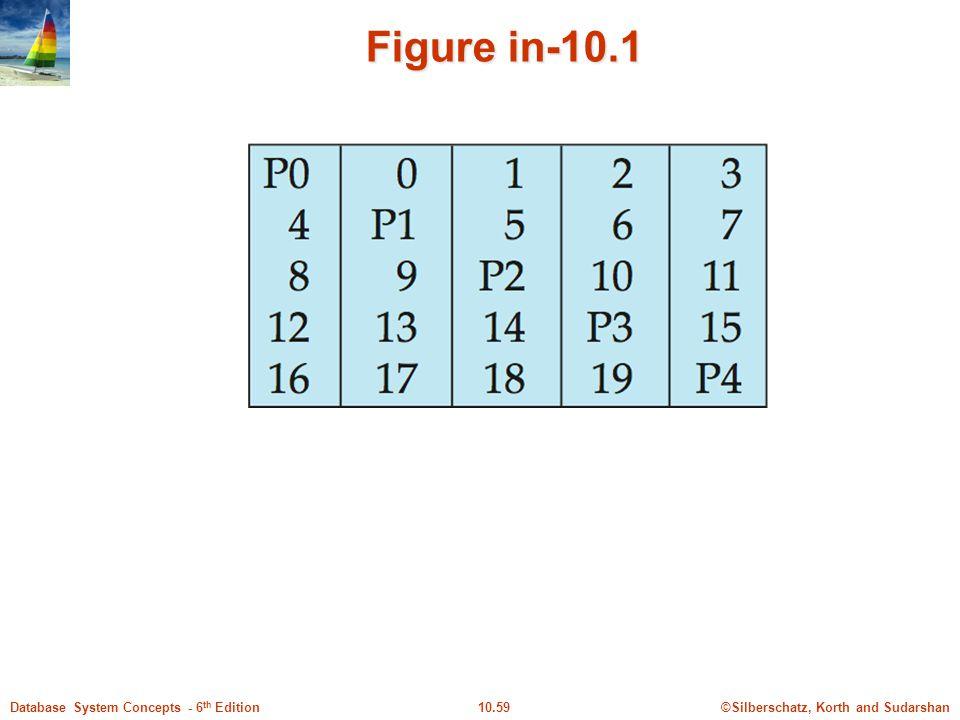 Figure in-10.1