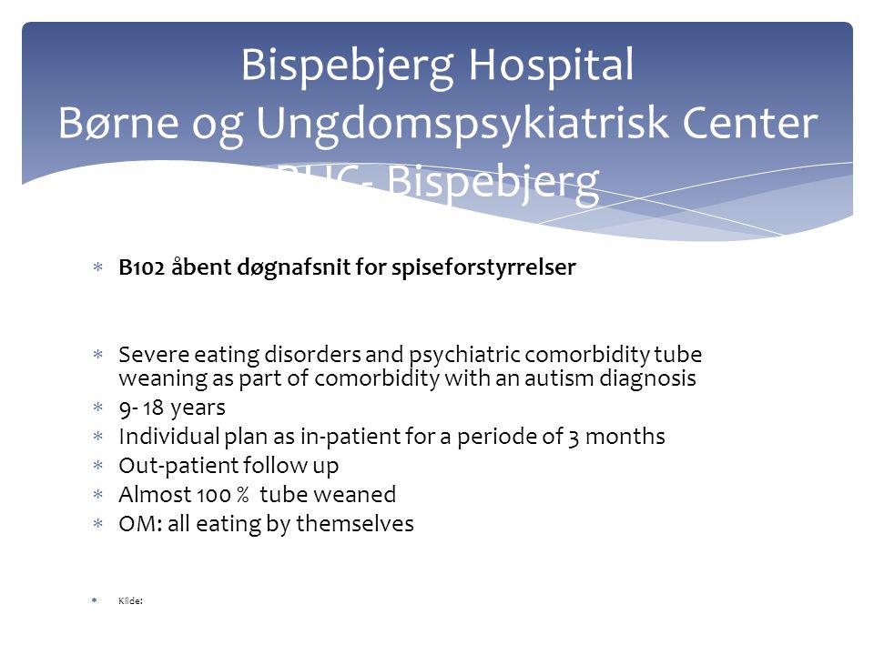 Bispebjerg Hospital Børne og Ungdomspsykiatrisk Center BUC- Bispebjerg