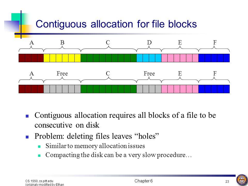 Contiguous allocation for file blocks