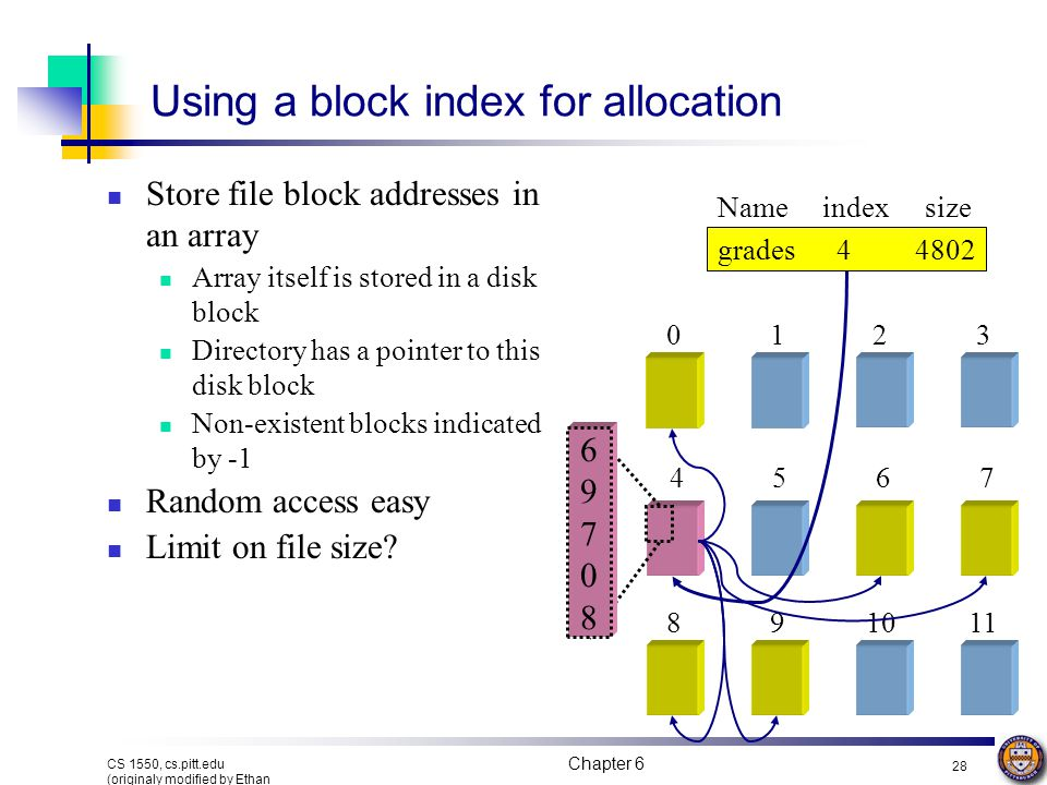 Using a block index for allocation