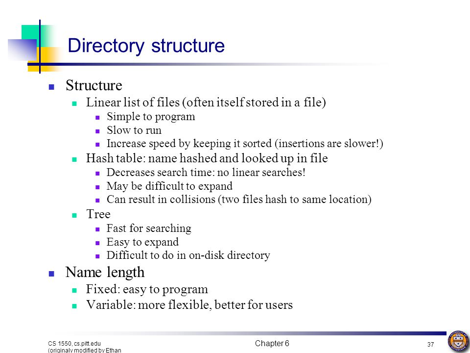 Directory structure Structure Name length