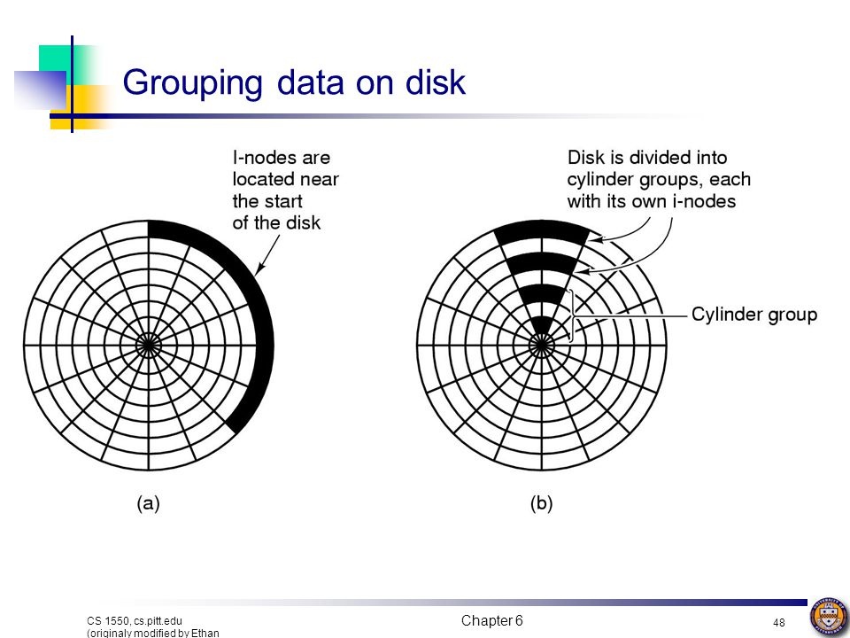 Grouping data on disk Chapter 6