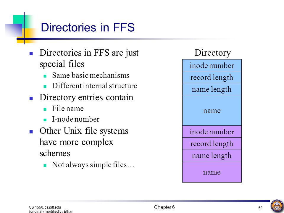 Directories in FFS Directories in FFS are just special files
