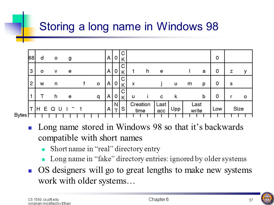 Storing a long name in Windows 98