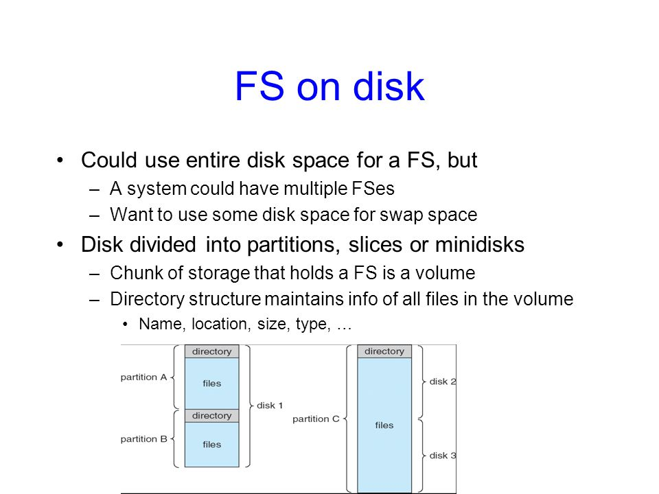 FS on disk Could use entire disk space for a FS, but