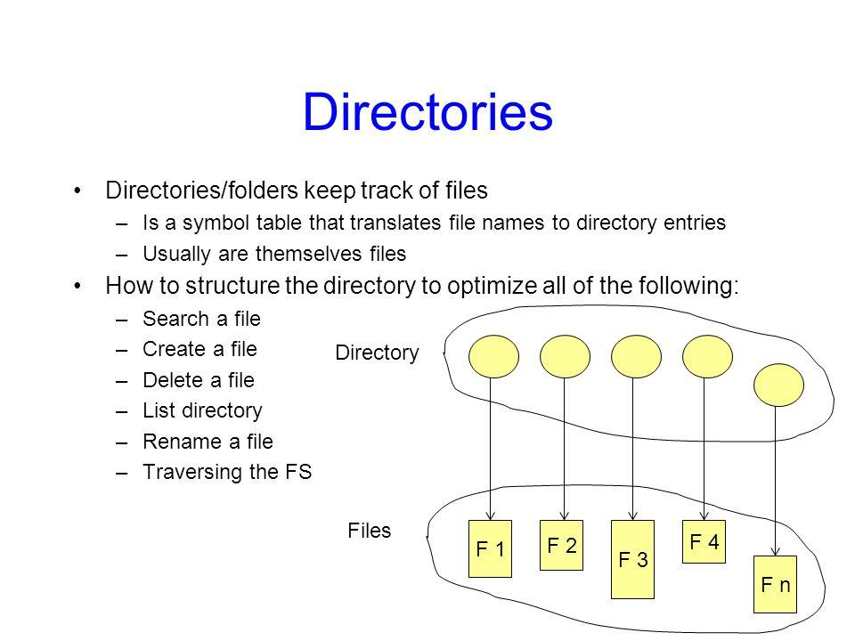 Directories Directories/folders keep track of files