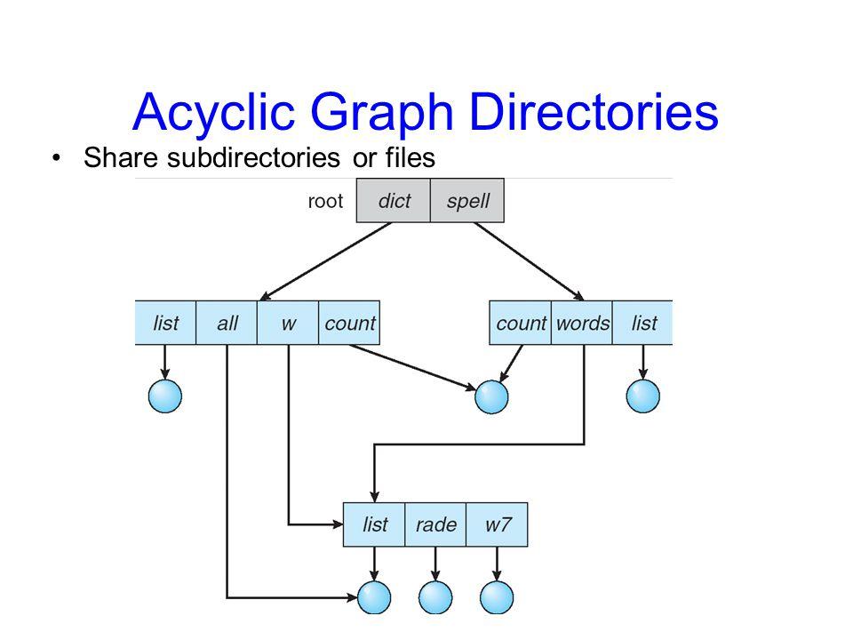 Acyclic Graph Directories