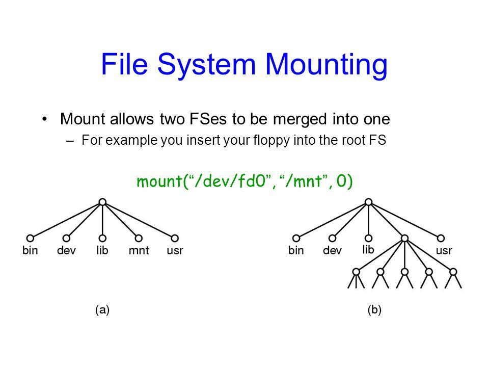 mount( /dev/fd0 , /mnt , 0)