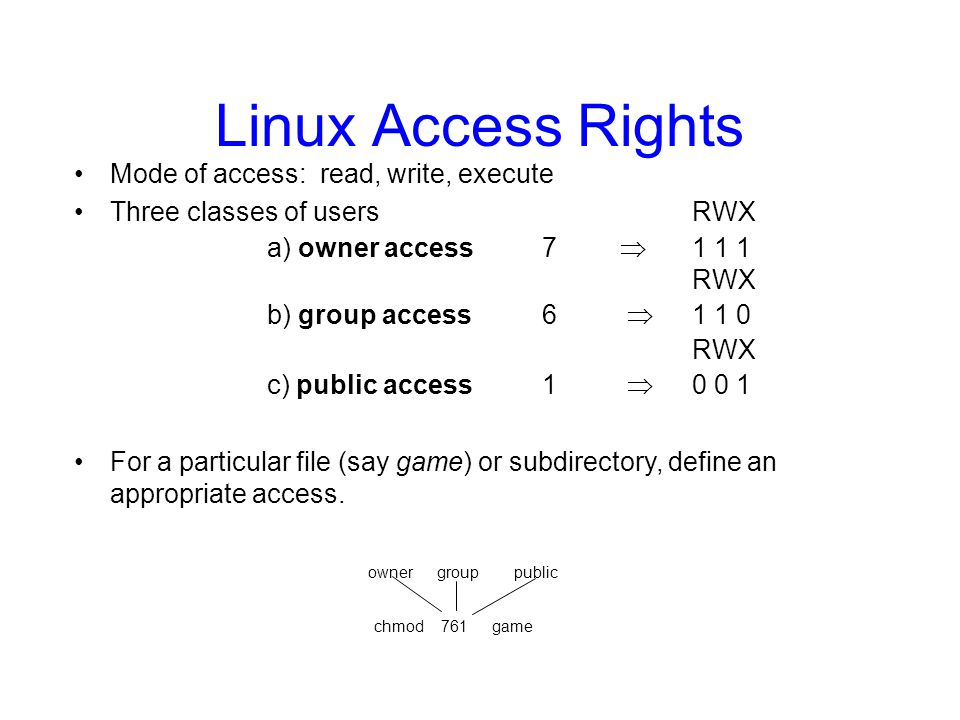 Linux Access Rights Mode of access: read, write, execute