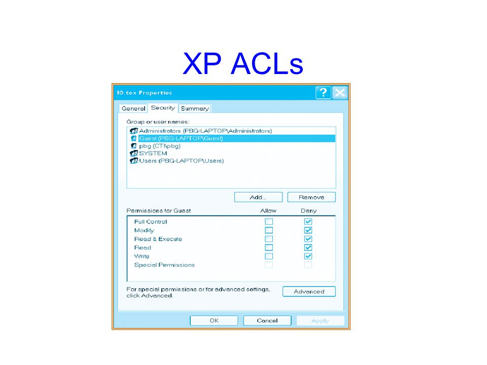 XP ACLs