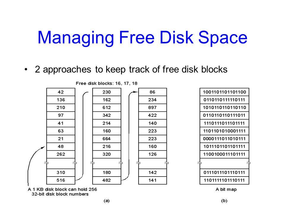 Managing Free Disk Space