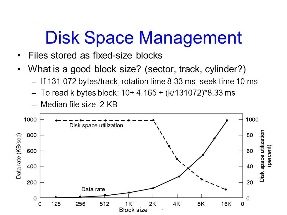Disk Space Management Files stored as fixed-size blocks