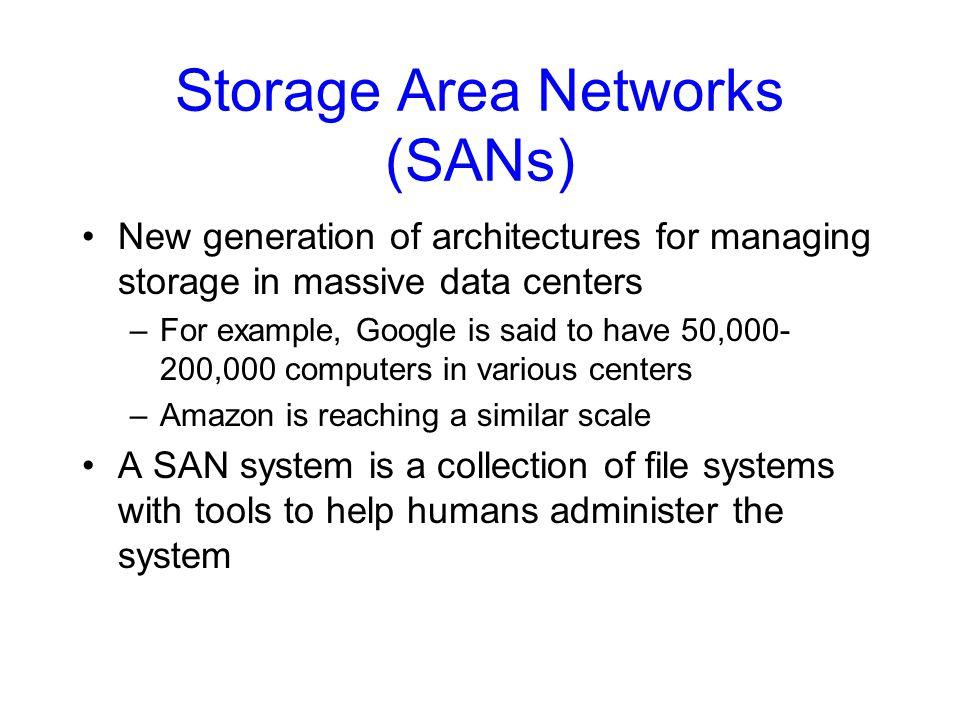 Storage Area Networks (SANs)