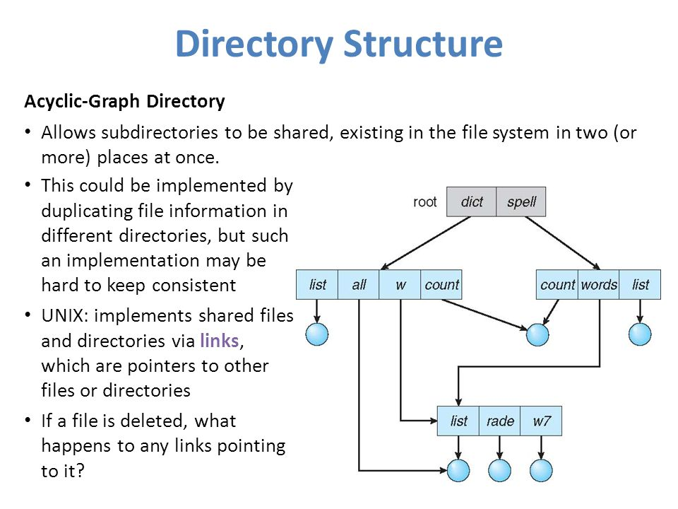 Directory Structure Acyclic-Graph Directory