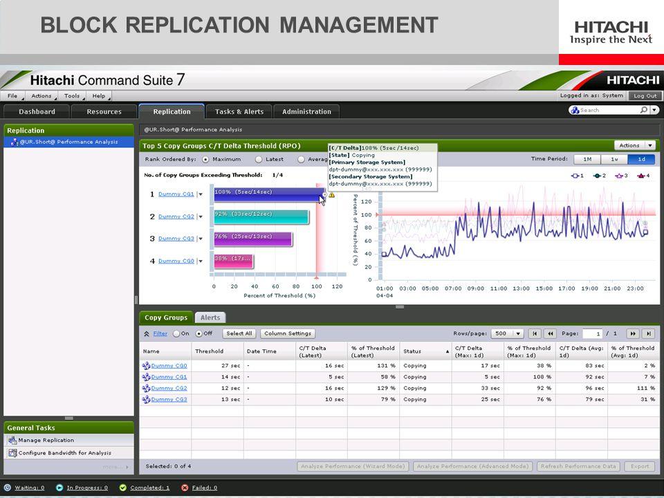 Block Replication Management